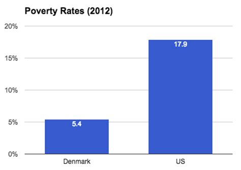 US Homework Policies Compared to Other Countries The